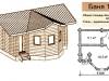 Типовой проект бани №44